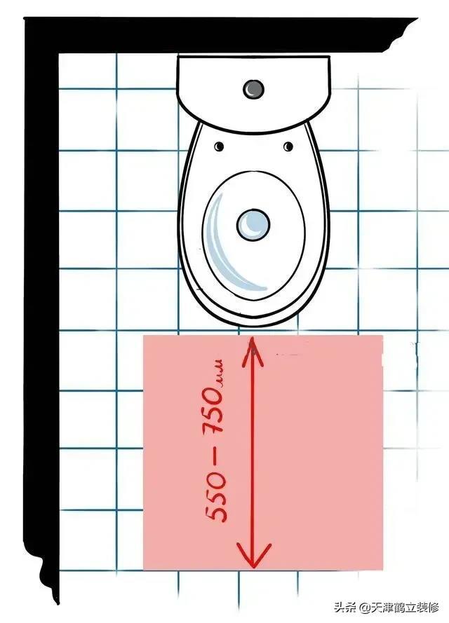 天津鹤立装修——装修马桶的四大误区,马桶安装装修知识